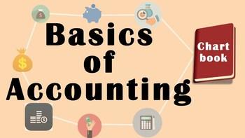 Basics of Accounting | Chart Book | LetsTute Accountancy