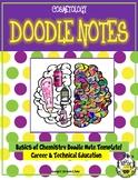 Basics of Chemistry Doodle Notes