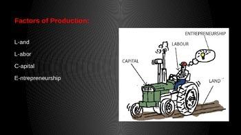 Basics of Economics - Factors of Production