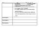 Basics of Economics Notes