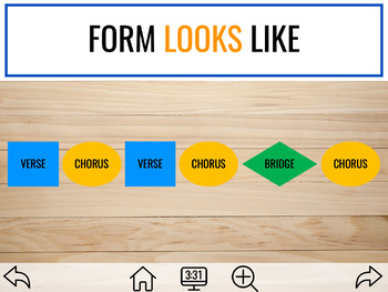Basics of Form
