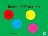 Basics of Fractions