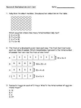 Basics of Multiplication Unit Test
