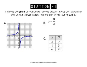 Basics of Rational Functions Sum Game
