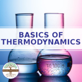 Basics of Thermodynamics Research Guide for 6-12 Students