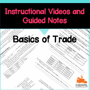 Basics of Trade Instructional Videos, Guided Notes, and Worksheet
