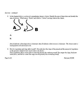 Basics of surface water