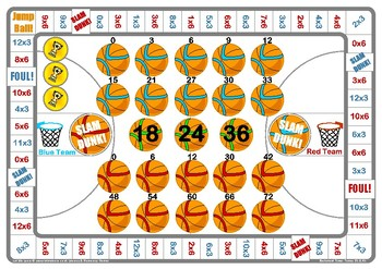 Basketball 3 and 6 Times Table Game