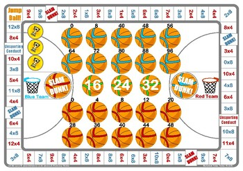 Basketball 4 And 8 Times Table Game