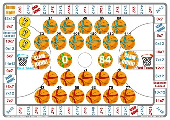 Super Basketball 7 And 12 Times Table Game Home Interior And Landscaping Elinuenasavecom
