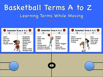 Basketball A to Z Activity: Vocabulary on the Move (1e, 1f, 3c)