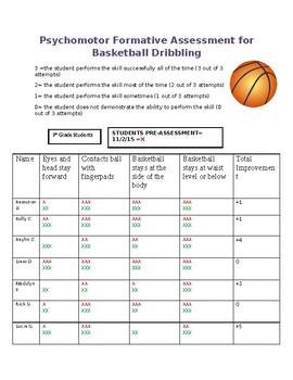 Basketball Assessment