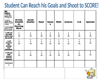 Basketball Behavior Chart Editable