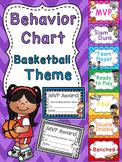 Basketball Behavior Clip Chart