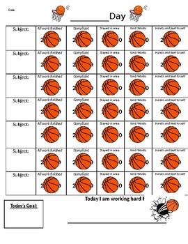 Basketball Behavior Point Sheet