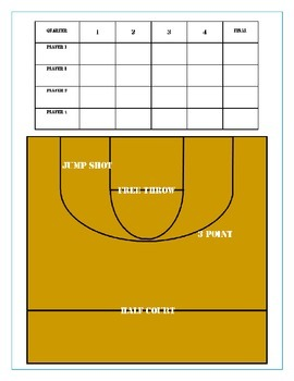 Basketball Decimals to Fractions Conversions