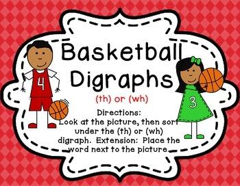 Digraphs Center