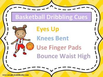 Basketball Dribbling Cues Poster