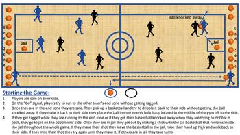 P.E. Basketball Fast Break
