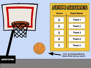 286d5298572e Basketball  Interactive Review Game (Editable on Google Slides) by ...
