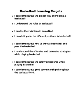 Basketball Learning Targets/ Essential Questions
