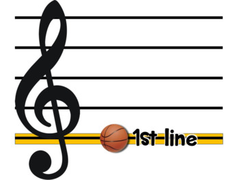 Basketball March Madness Alley-Oop Treble Clef Staff Notes