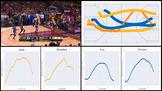 Basketball Motion Analysis using Decomposition
