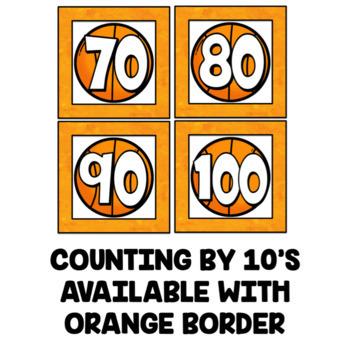 Basketball Number Line