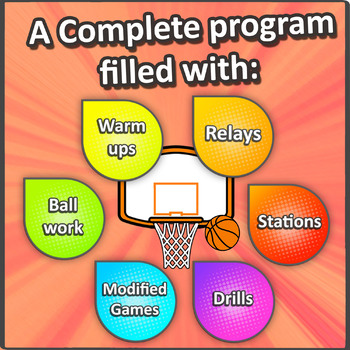 Basketball PE lessons - Gym Unit with plans, drills, skills & games - grades 3-6
