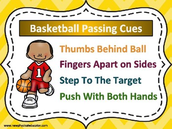 Basketball Passing Cues Poster