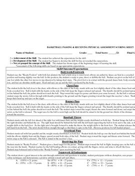 Basketball Passing & Receiving Rubric