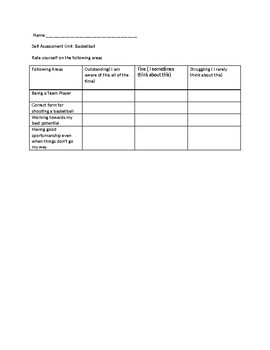 Basketball Self-Assessment for students