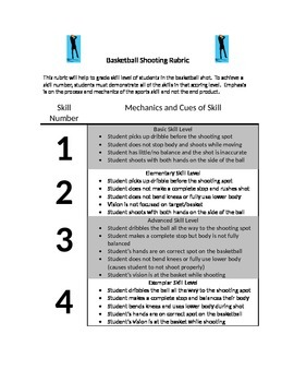 Basketball Shooting Rubric