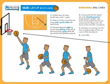 Basketball Skill Cards