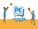 Basketball Skill Cards - The PE Project