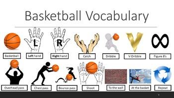 Basketball Skills Visual Charts