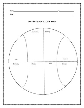 Graphic Organizer: Basketball Story Map