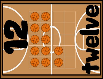 Basketball  Number Posters for a Sports Theme Classroom
