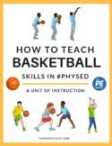 Elementary PE Basketball Lesson Plans - Full Unit, Station