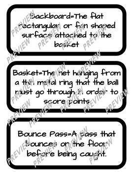 Basketball Vocabulary Word Wall