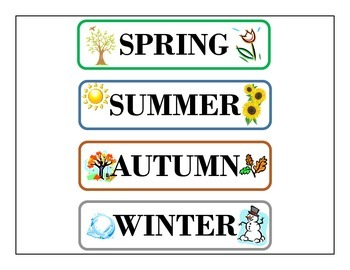 Basketball Weather Chart! Basketball Bulletin Board! Basketball Sports Theme!
