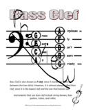 Bass Clef Chart