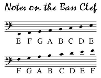 Bass Clef Pitch Poster