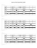 Bass Guitar Fingering Chart