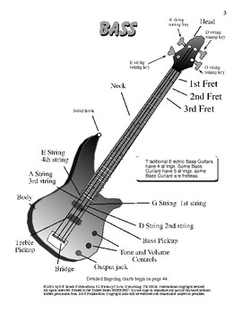 Bass Guitar - Learn how to read - Fingering Illustrations - 48 pages