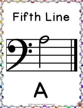 Bass Pitch Posters: Music Classroom Decor