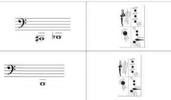 Bassoon Fingering Flash Cards