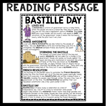 Bastille Day Article, Questions, French/European History ,French Revolution