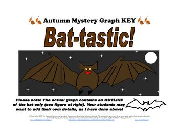Bat Ordered Pairs Practice fall autumn Halloween