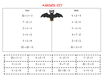 Bat True/False {Determining if addition/subtraction equations are true or false}